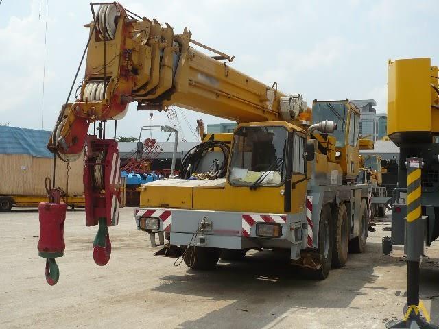 rigging nyc contractors